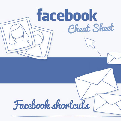 facebook shortcuts