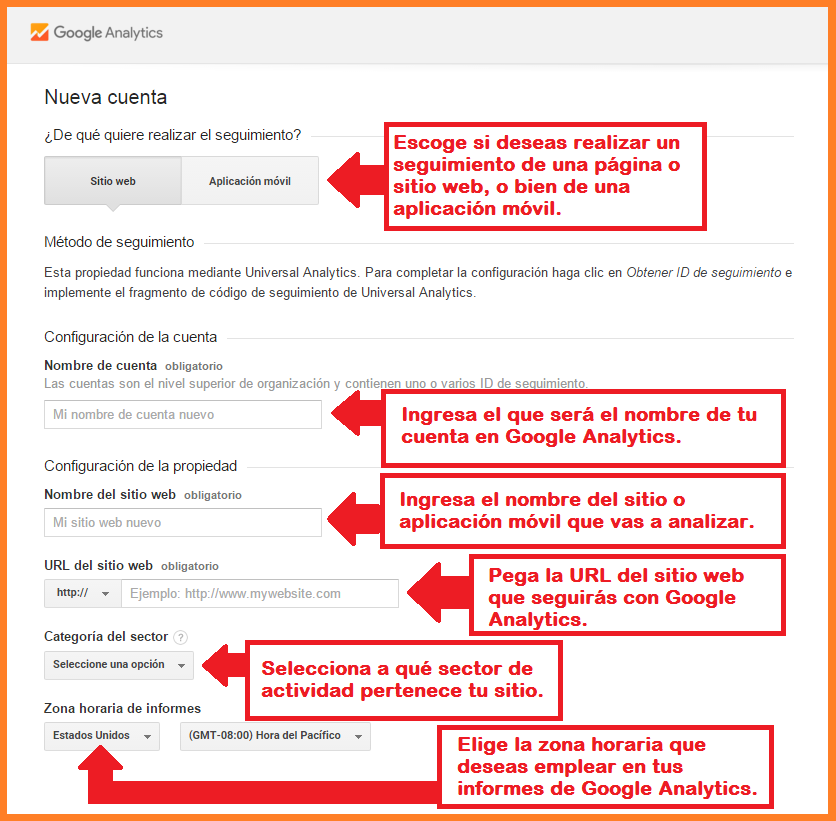 Google Analytics Tutorial (guía paso a paso)