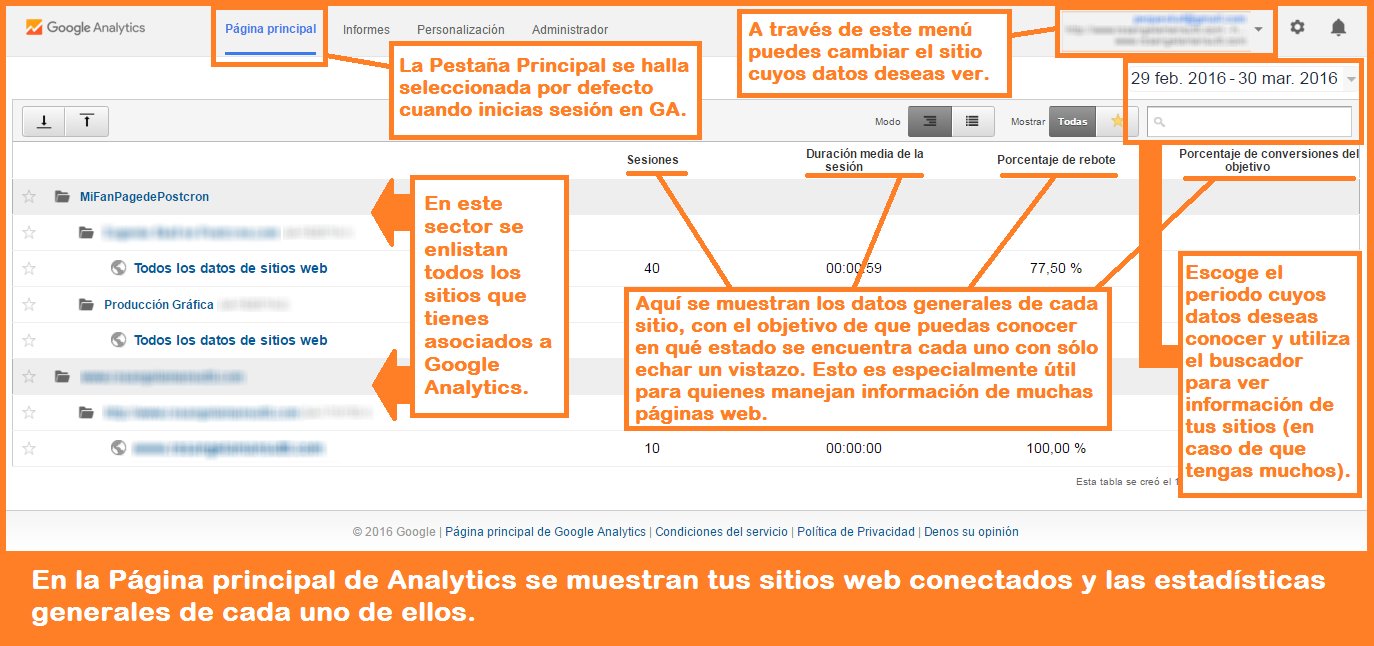 Cómo usar Google Analytics (Tutorial)
